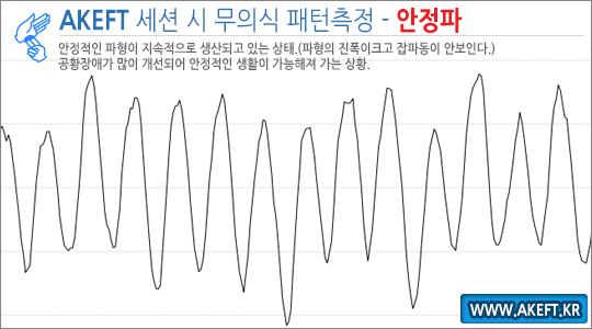 pic_akeft_rhythm03.png